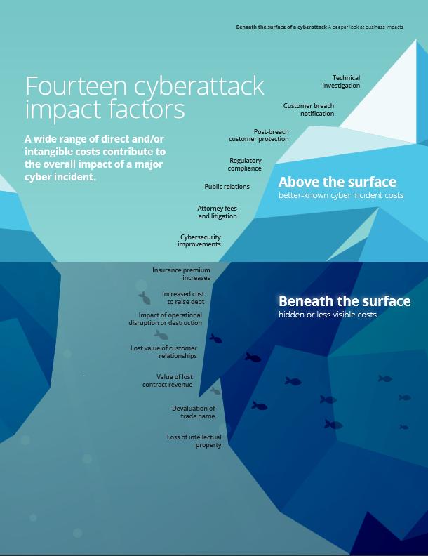 Hidden Threats graphic