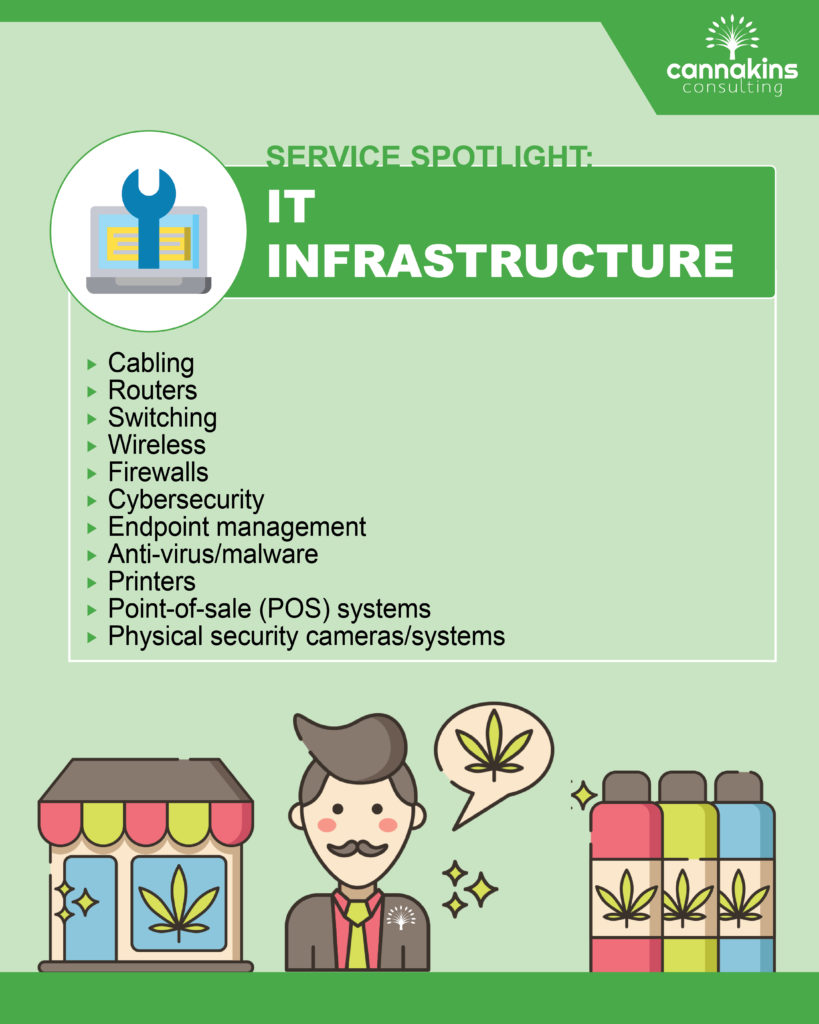 Cannakins_Tree_Services_ITInfrastructure